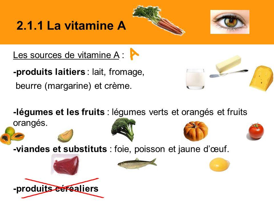 A 2.1.1 La vitamine A -produits laitiers : lait, fromage,