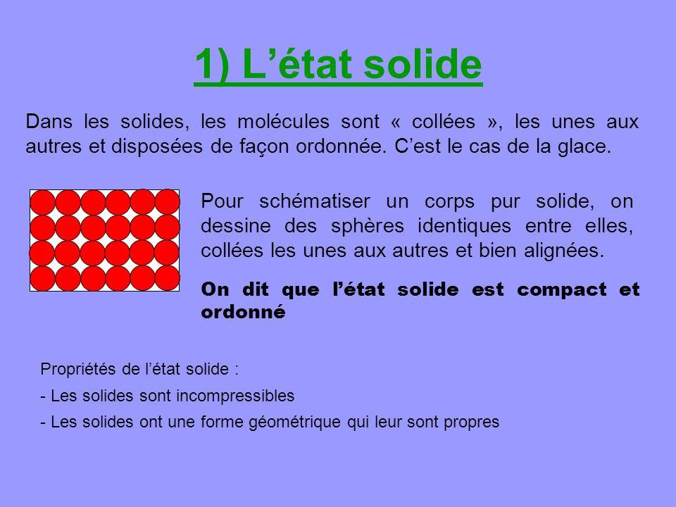 1) L'état solide Dans les solides, les molécules sont « collées », les unes aux autres et disposées de façon ordonnée. C'est le cas de la glace.