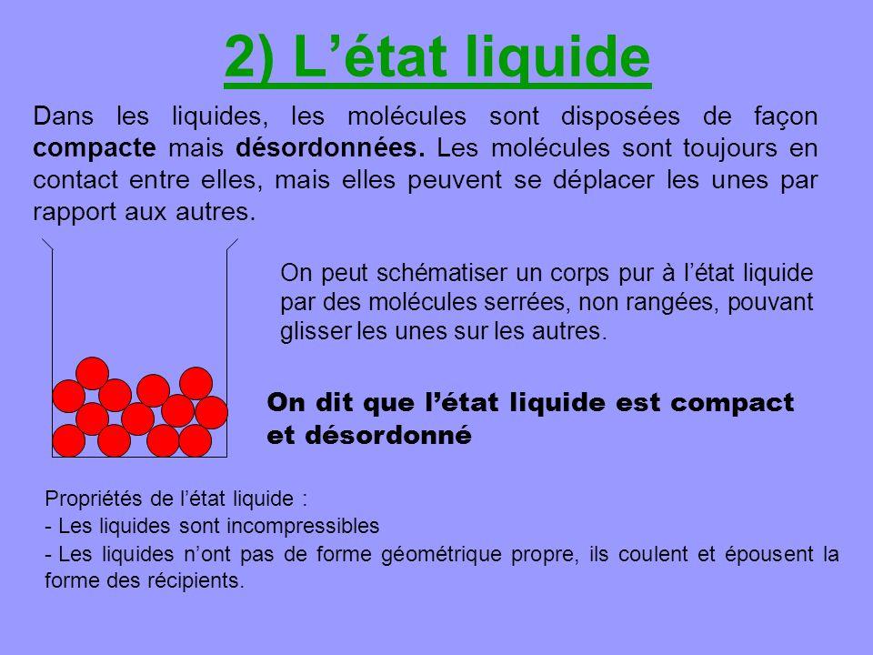 2) L'état liquide