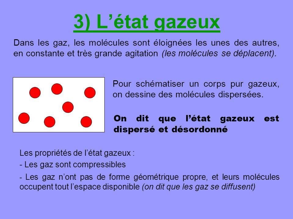 3) L'état gazeux Dans les gaz, les molécules sont éloignées les unes des autres, en constante et très grande agitation (les molécules se déplacent).