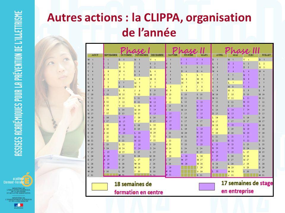 Autres actions : la CLIPPA, organisation de l'année