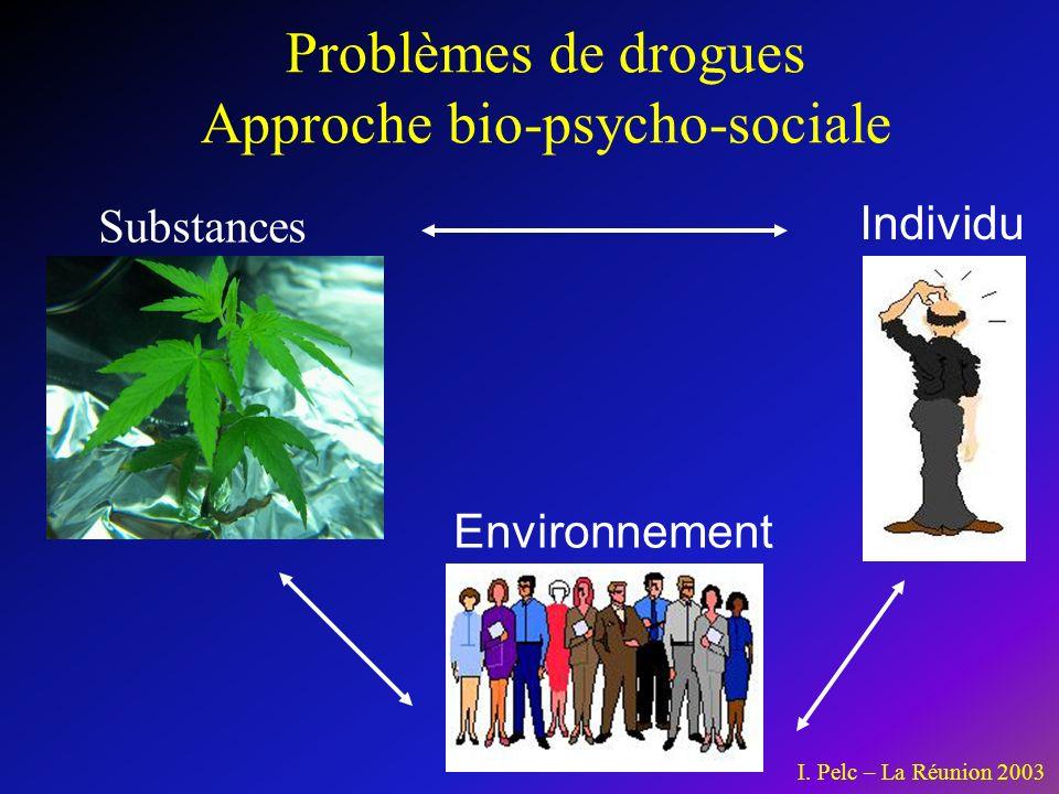 Problèmes de drogues Approche bio-psycho-sociale