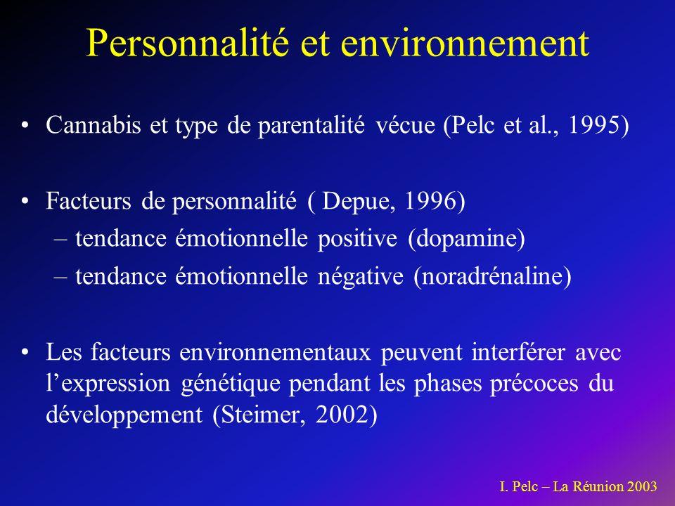 Personnalité et environnement