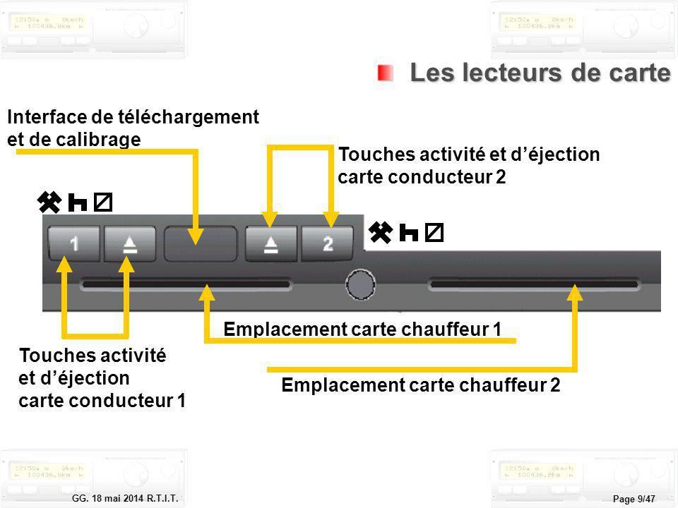 Emplacement carte chauffeur 1 Emplacement carte chauffeur 2