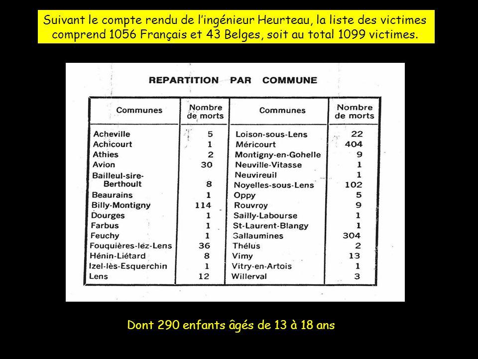 Suivant le compte rendu de l'ingénieur Heurteau, la liste des victimes