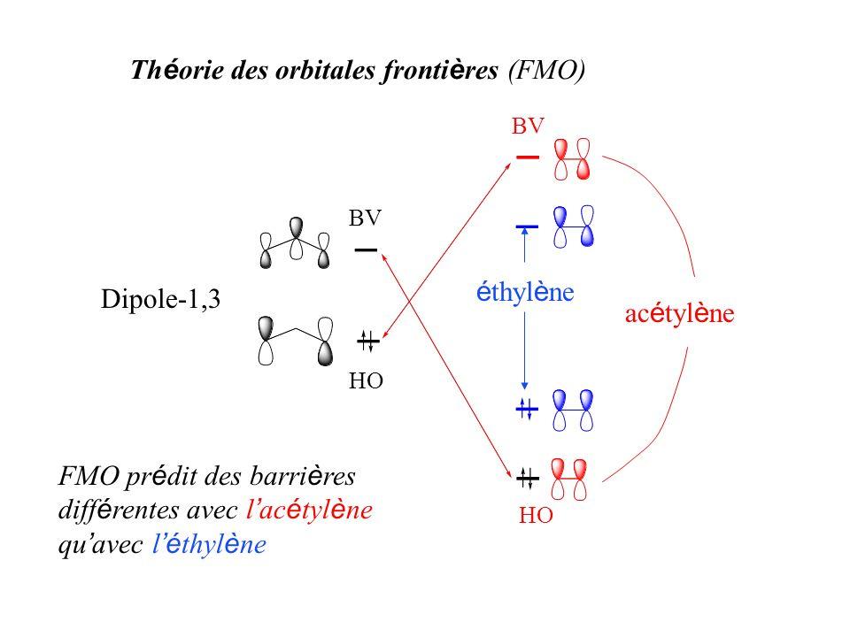 Théorie des orbitales frontières (FMO)