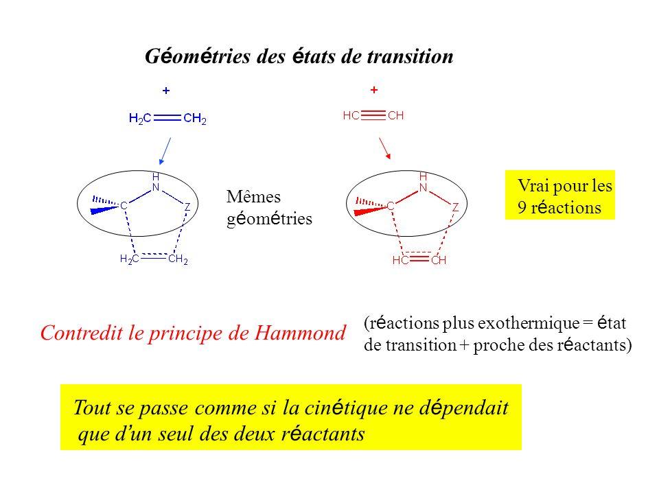 Géométries des états de transition