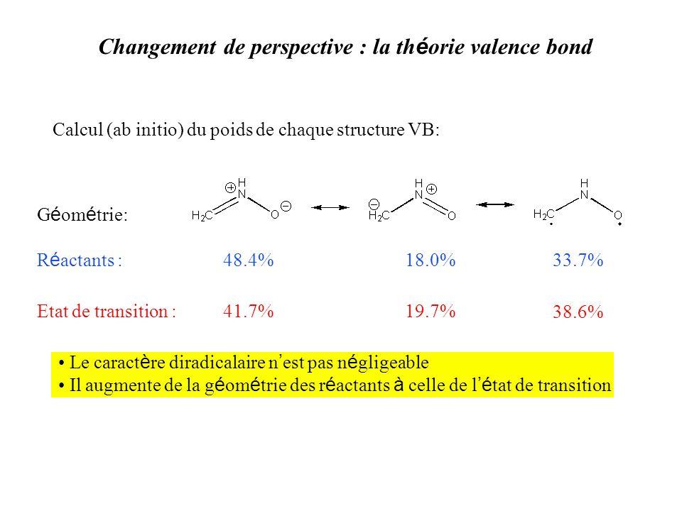 Changement de perspective : la théorie valence bond