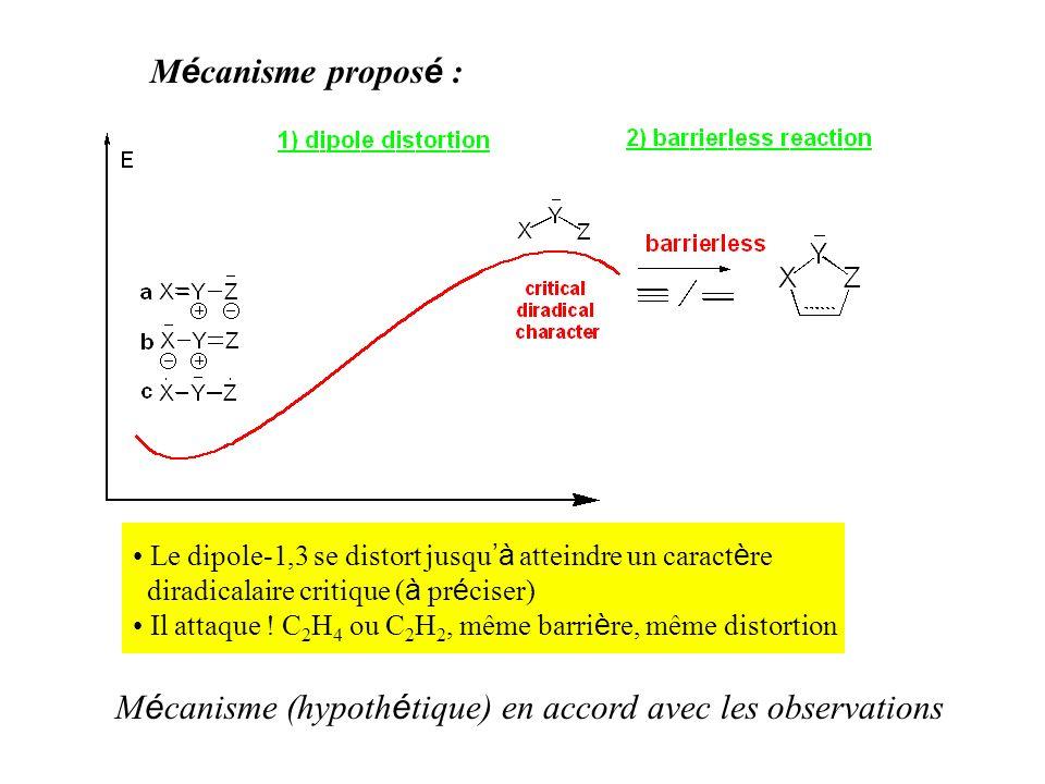 Mécanisme (hypothétique) en accord avec les observations