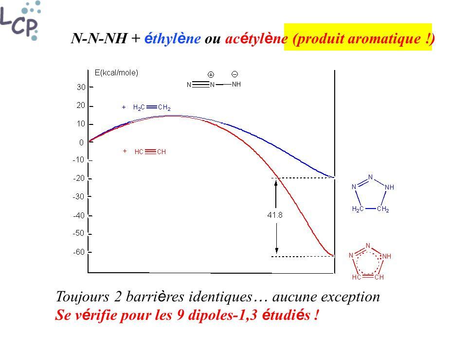 N-N-NH + éthylène ou acétylène (produit aromatique !)