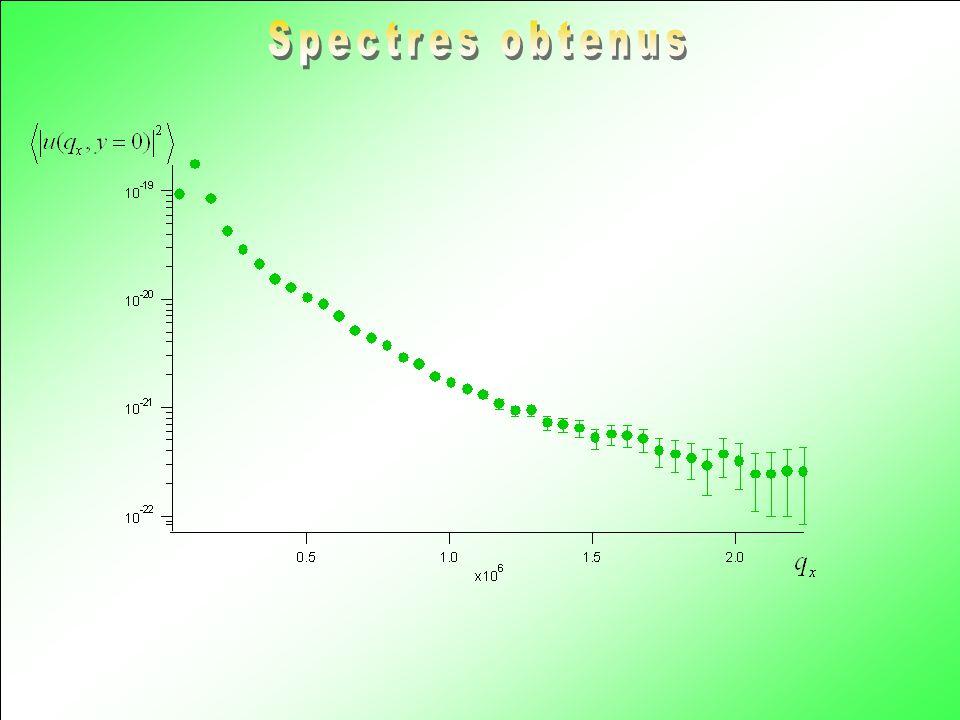 Spectres obtenus