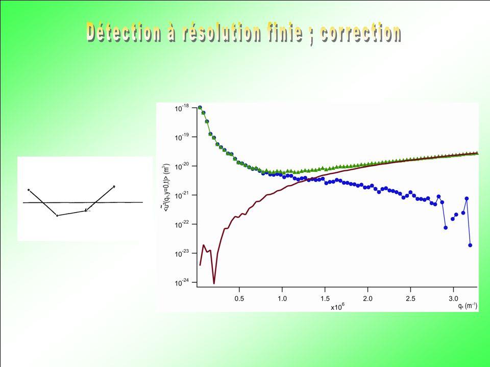 Détection à résolution finie ; correction
