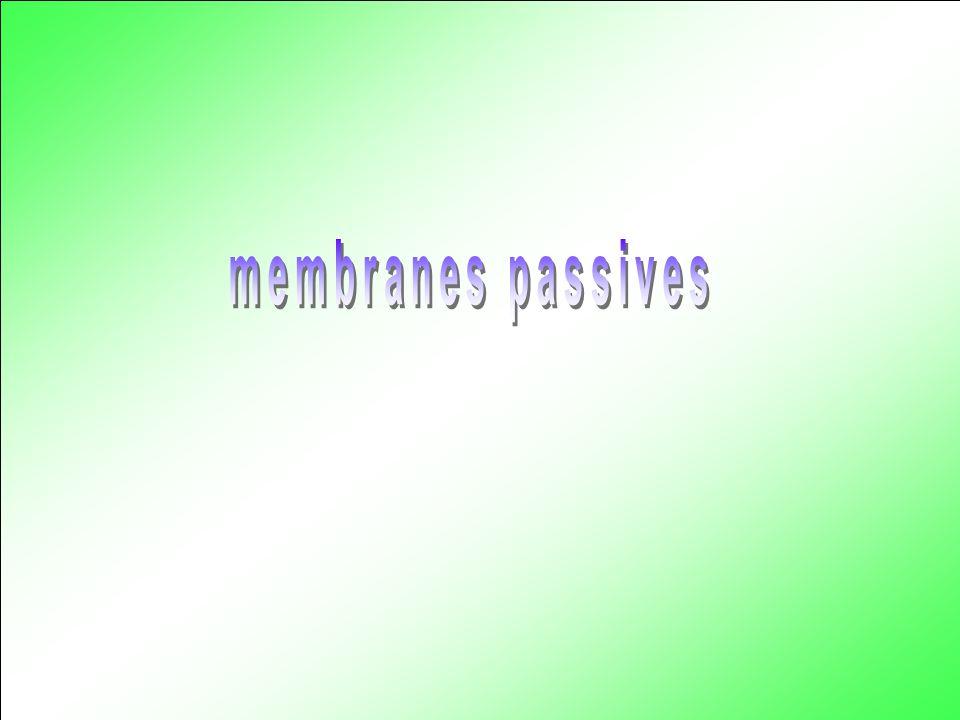 membranes passives