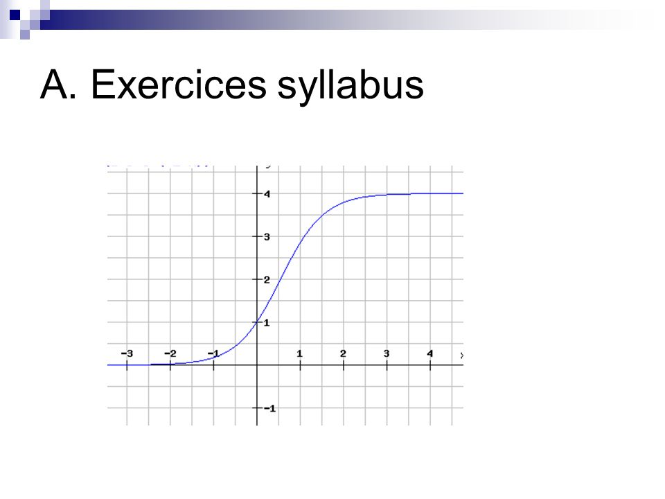 A. Exercices syllabus