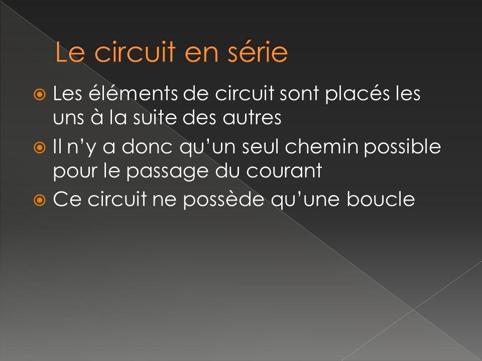 Le circuit en série Les éléments de circuit sont placés les uns à la suite des autres.