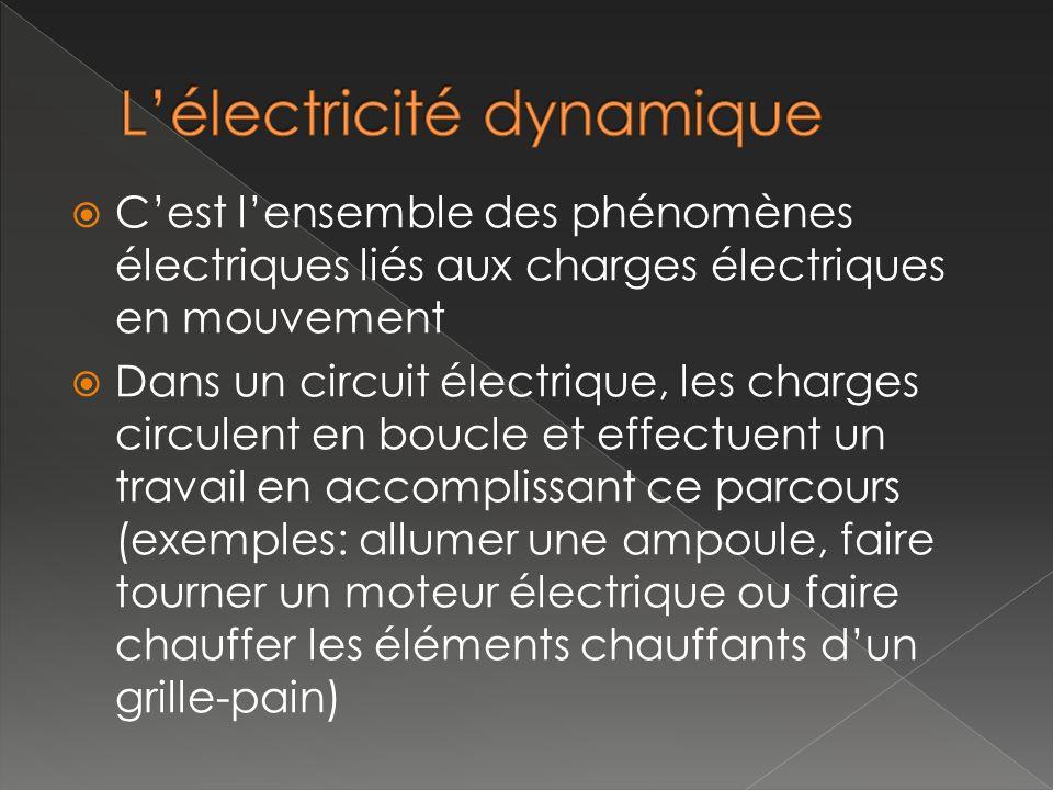 L'électricité dynamique