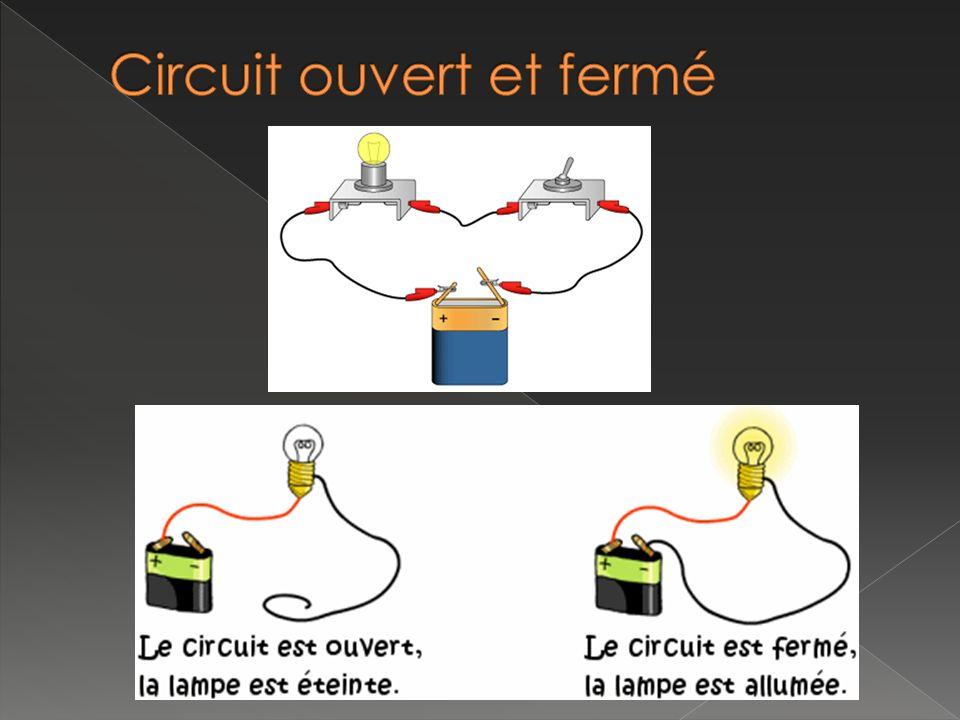 Circuit ouvert et fermé