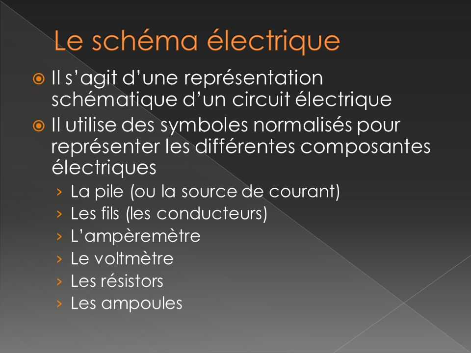 Le schéma électrique Il s'agit d'une représentation schématique d'un circuit électrique.