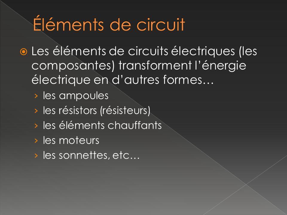 Éléments de circuit Les éléments de circuits électriques (les composantes) transforment l'énergie électrique en d'autres formes…