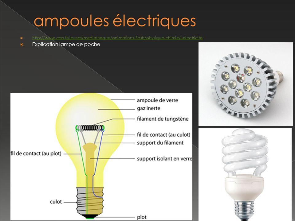 ampoules électriques Explication lampe de poche