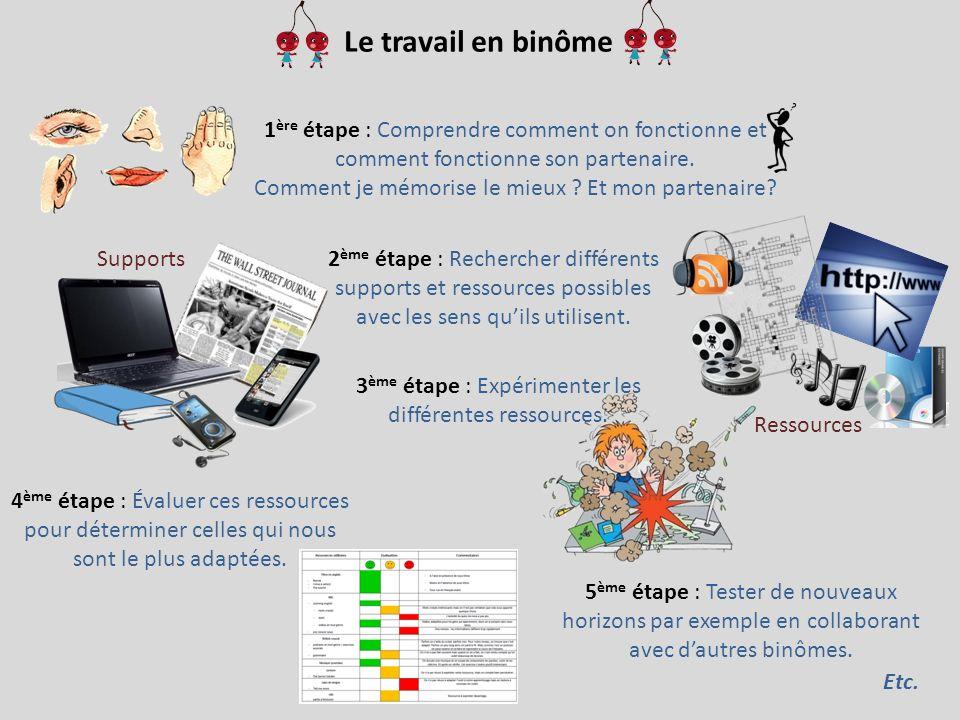 Le travail en binôme 1ère étape : Comprendre comment on fonctionne et comment fonctionne son partenaire.