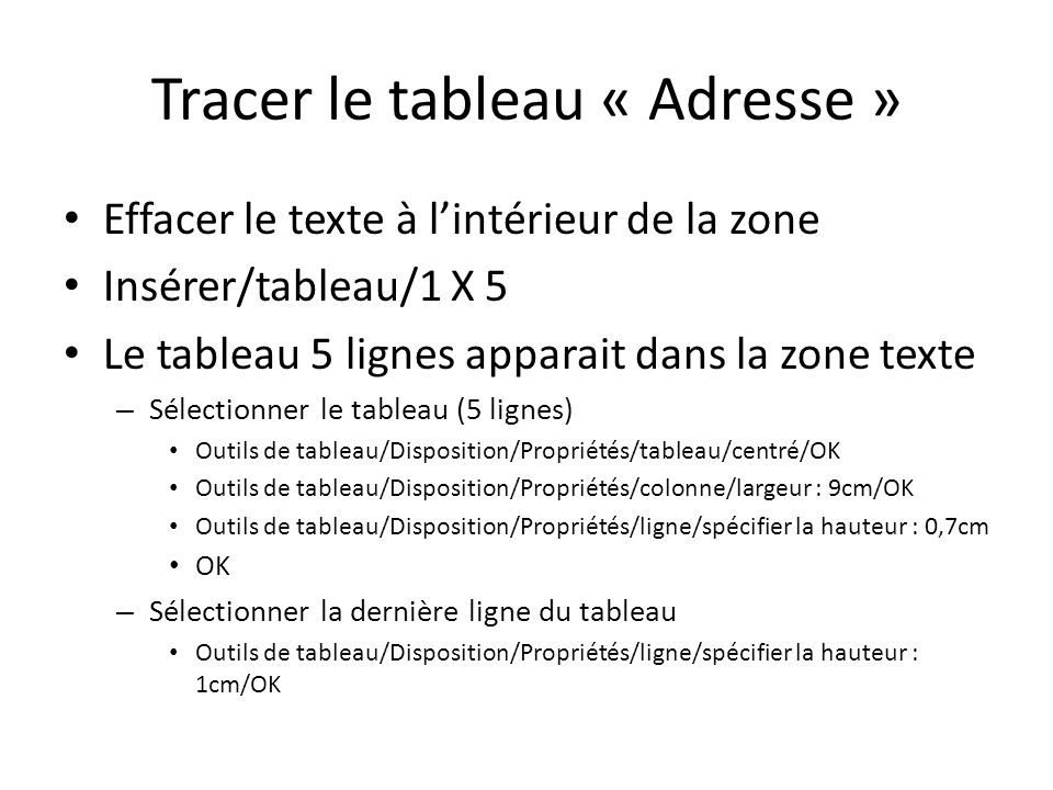 Tracer le tableau « Adresse »