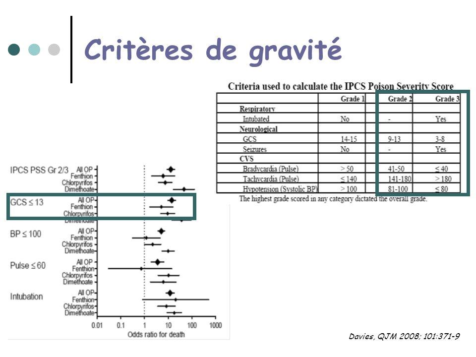 Critères de gravité Davies, QJM 2008; 101:371-9