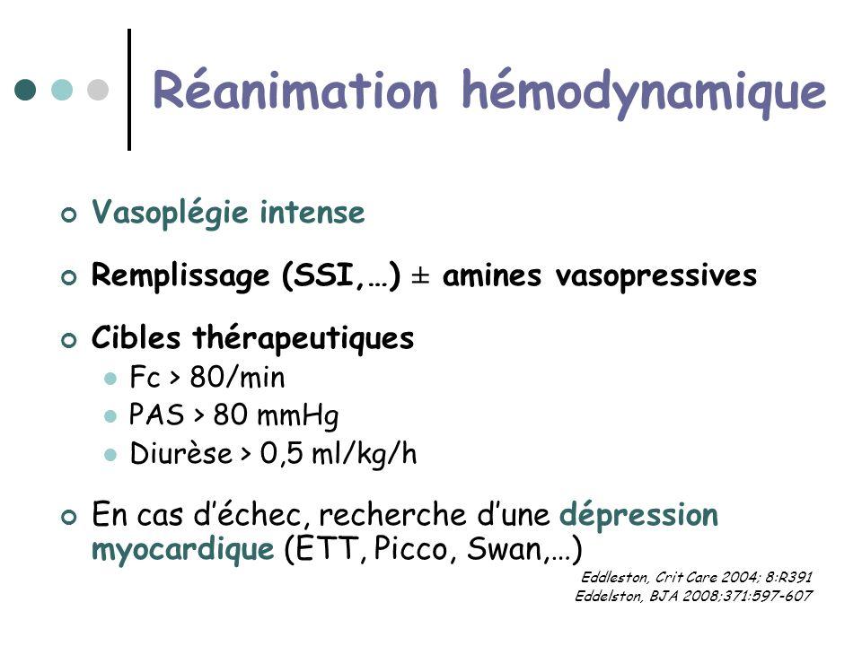 Réanimation hémodynamique