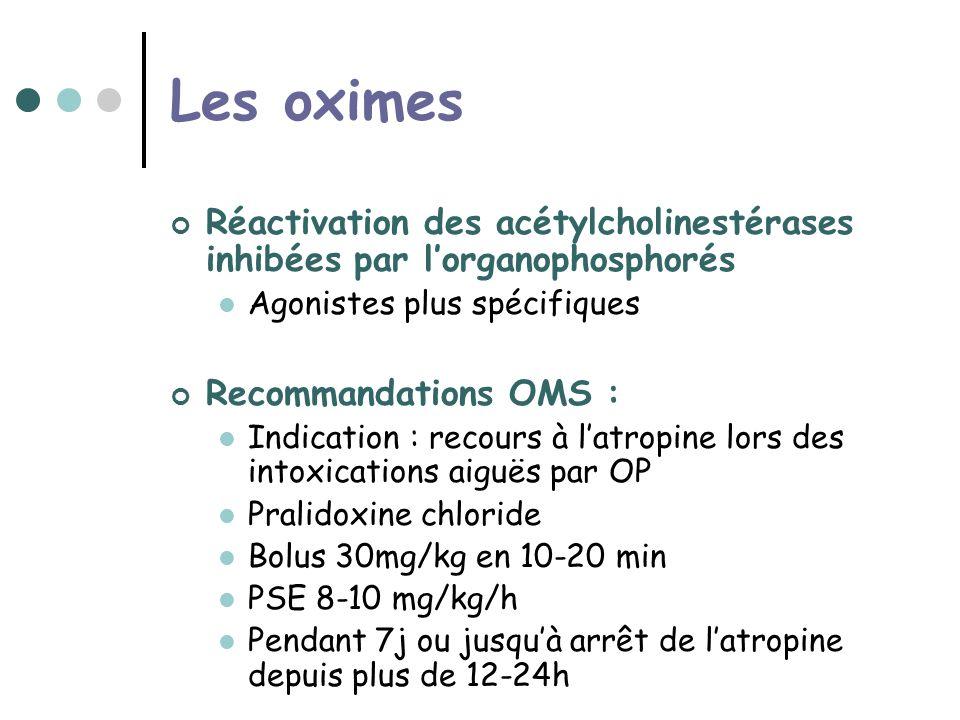 Les oximes Réactivation des acétylcholinestérases inhibées par l'organophosphorés. Agonistes plus spécifiques.