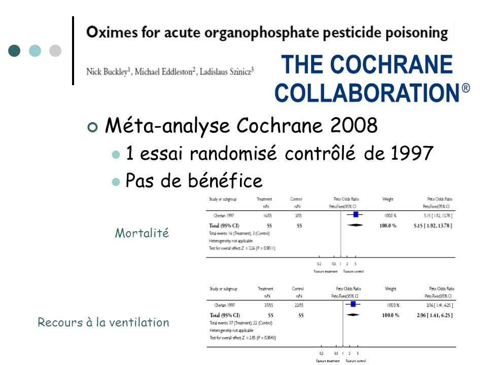 Méta-analyse Cochrane 2008