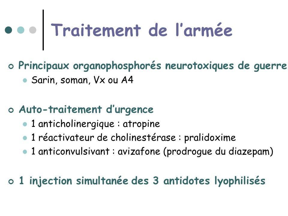 Traitement de l'armée Principaux organophosphorés neurotoxiques de guerre. Sarin, soman, Vx ou A4.