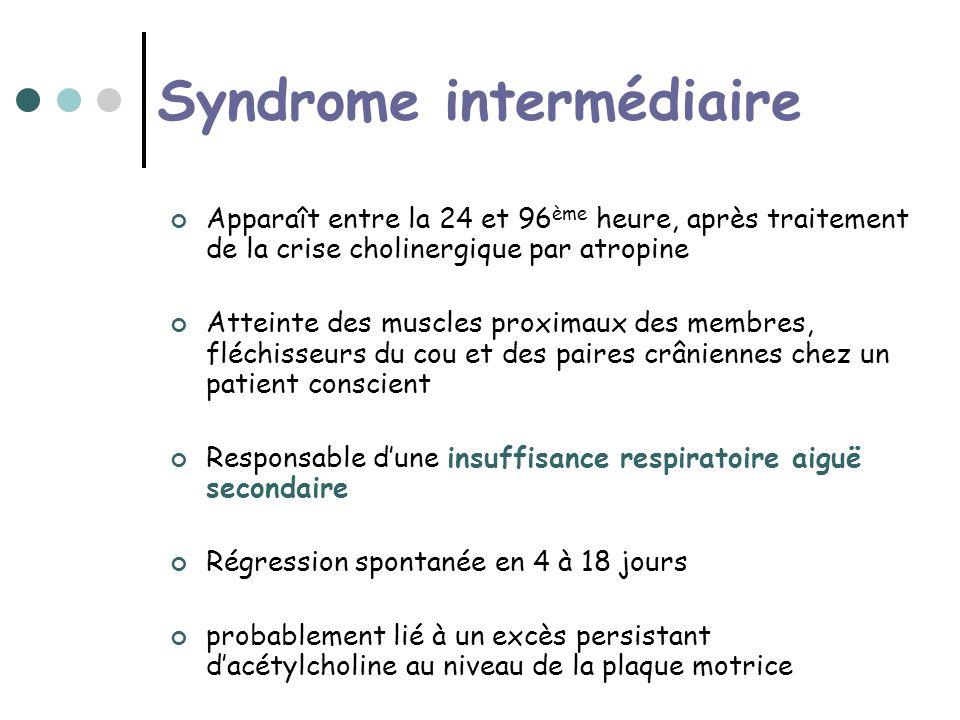 Syndrome intermédiaire