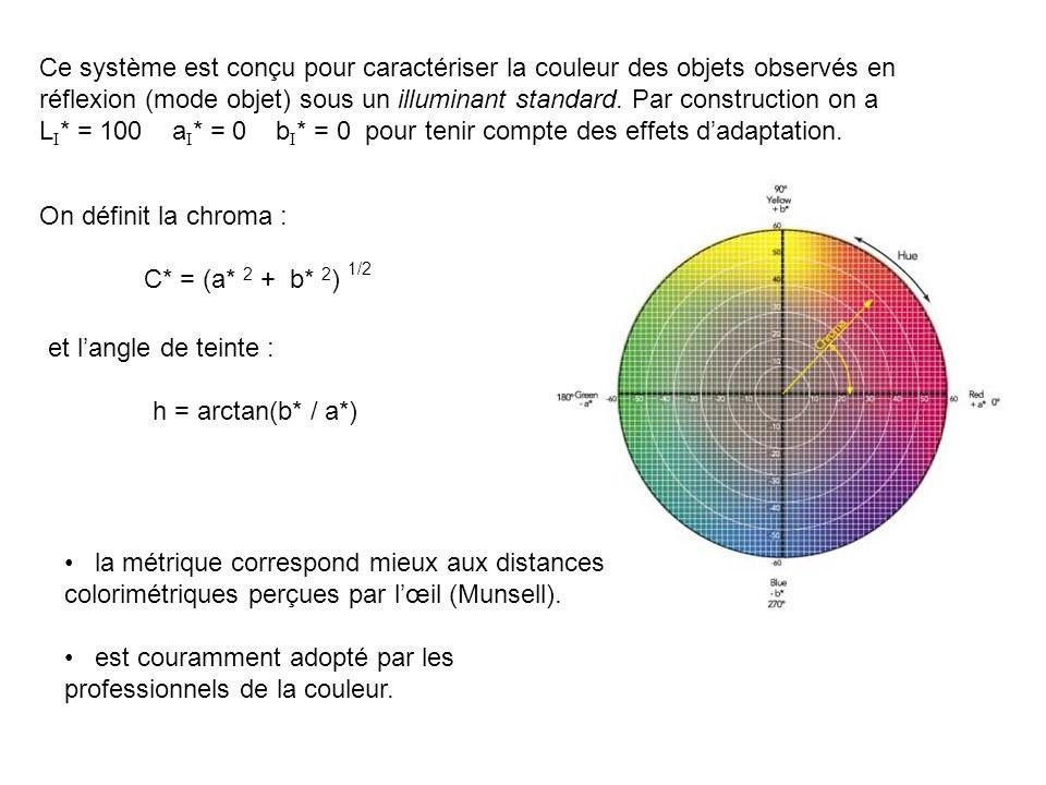 Ce système est conçu pour caractériser la couleur des objets observés en réflexion (mode objet) sous un illuminant standard. Par construction on a LI* = 100 aI* = 0 bI* = 0 pour tenir compte des effets d'adaptation.