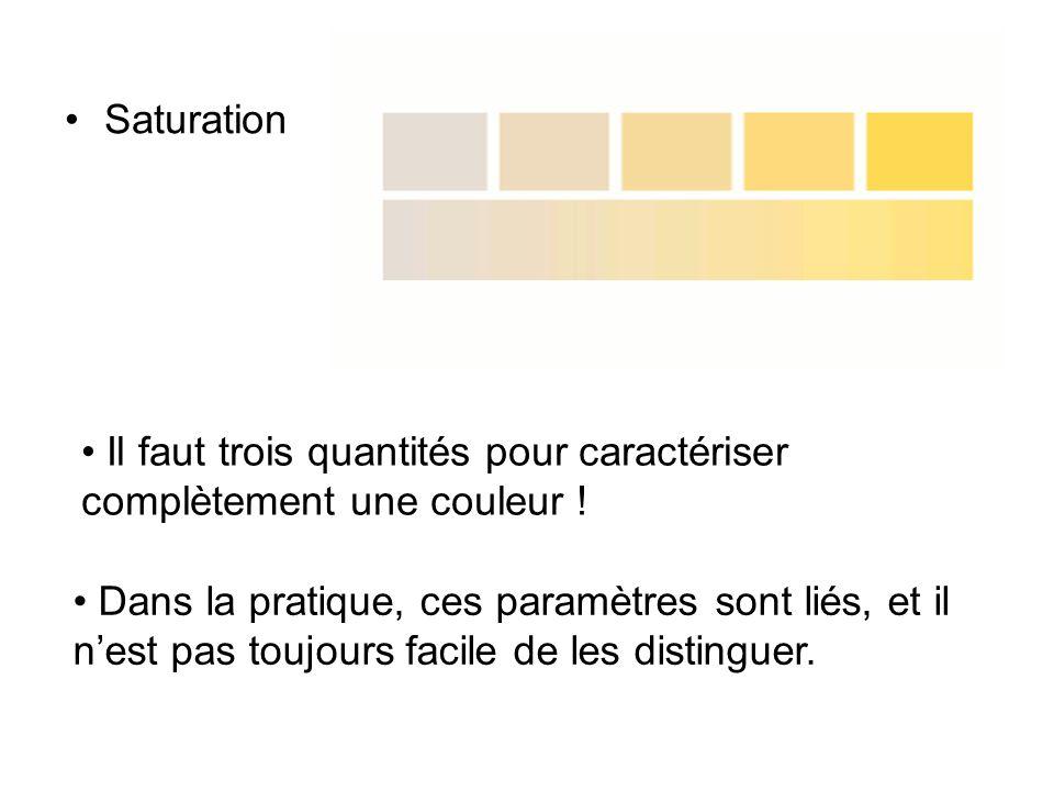 Saturation Il faut trois quantités pour caractériser complètement une couleur !