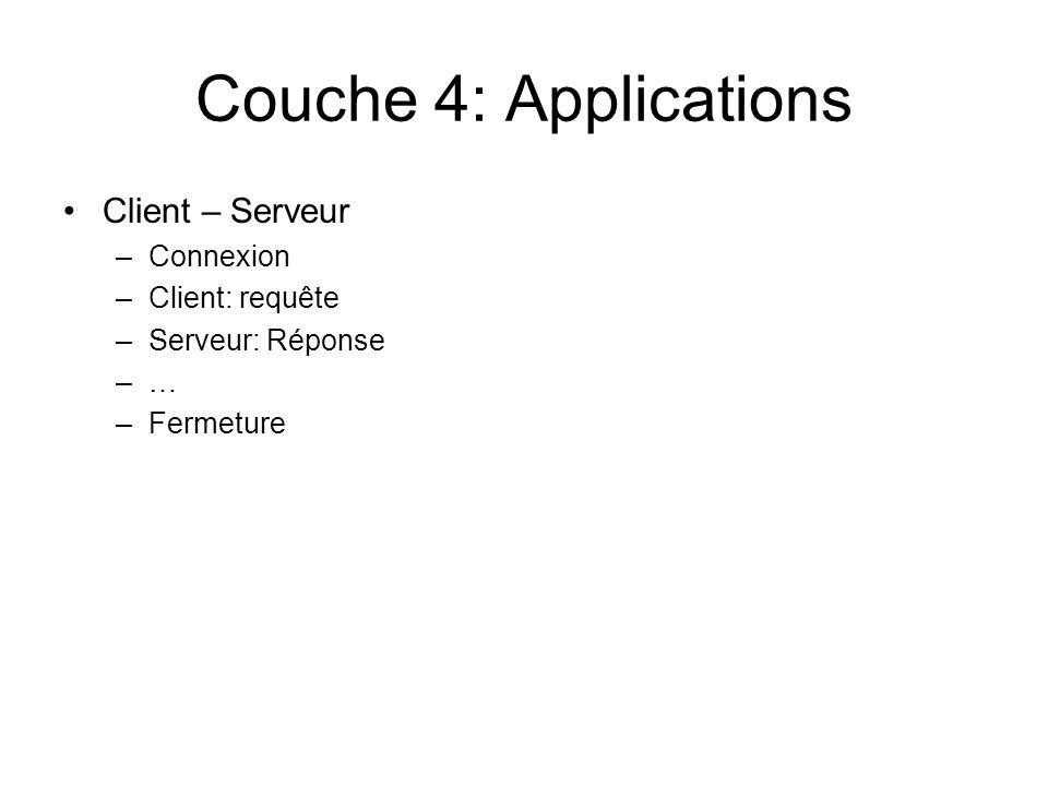 Couche 4: Applications Client – Serveur Connexion Client: requête