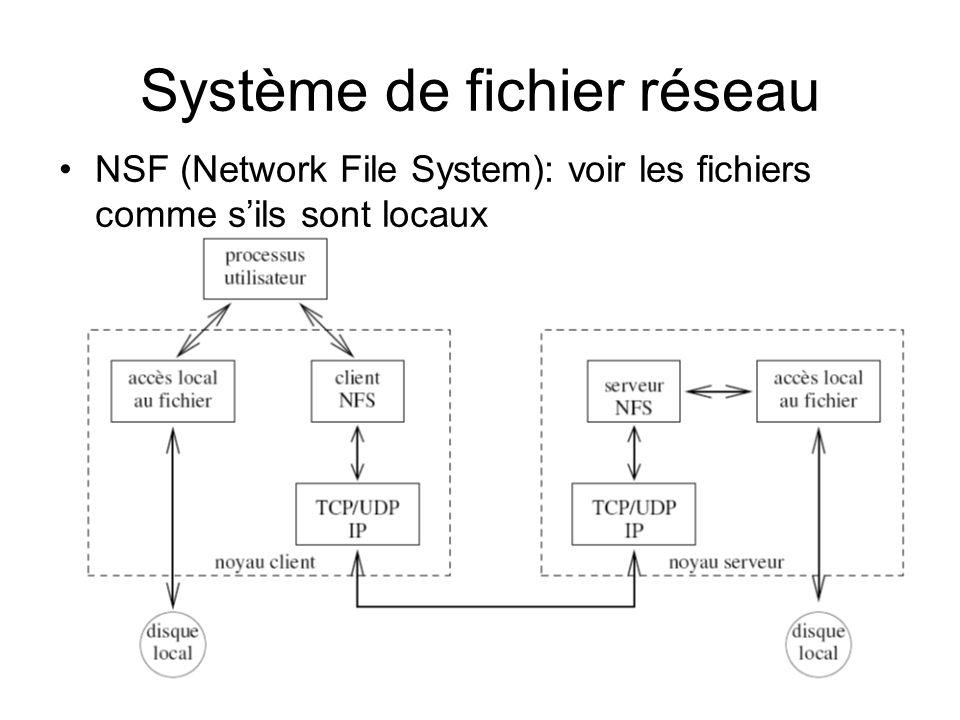 Système de fichier réseau