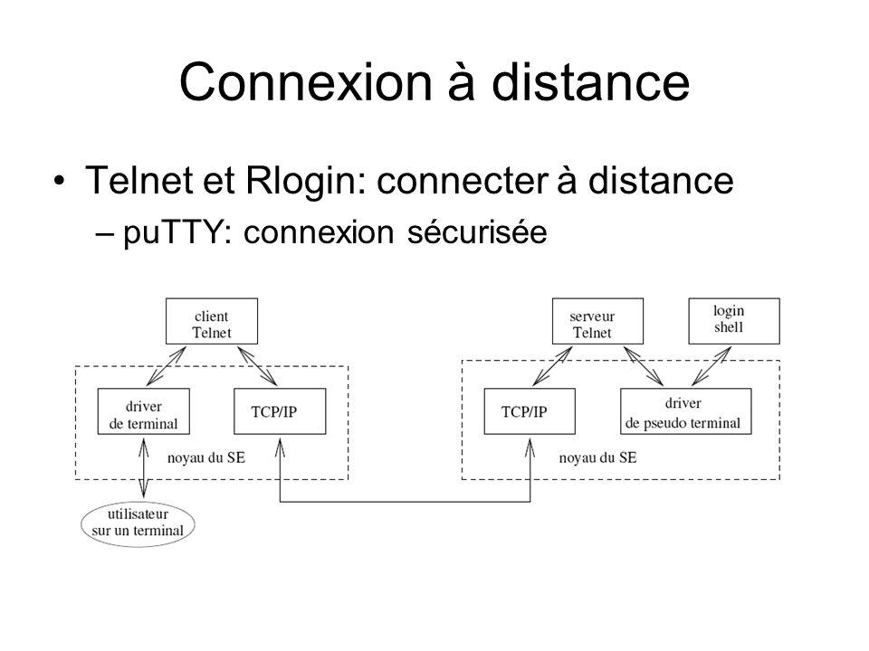 Connexion à distance Telnet et Rlogin: connecter à distance