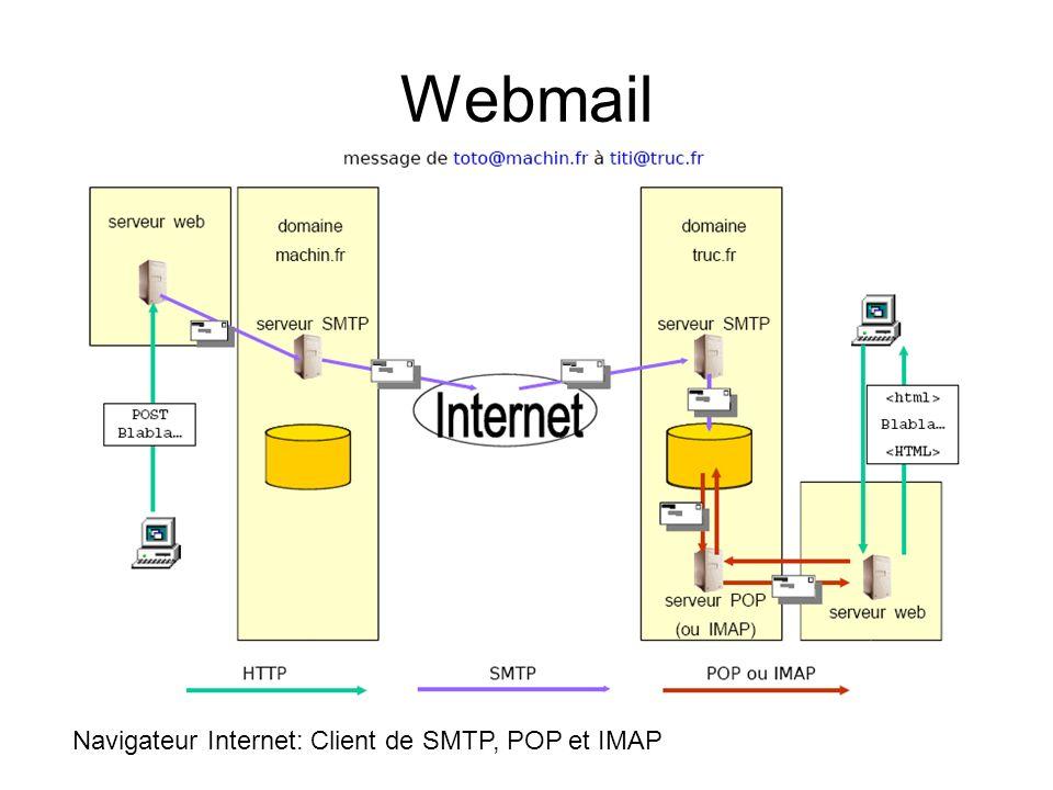Webmail Navigateur Internet: Client de SMTP, POP et IMAP
