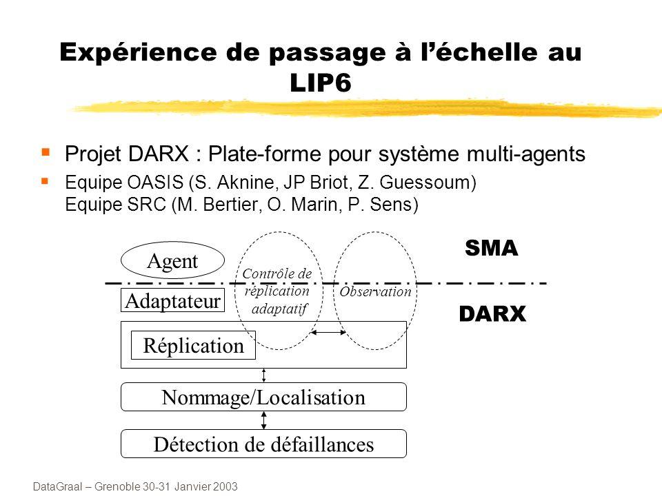 Expérience de passage à l'échelle au LIP6