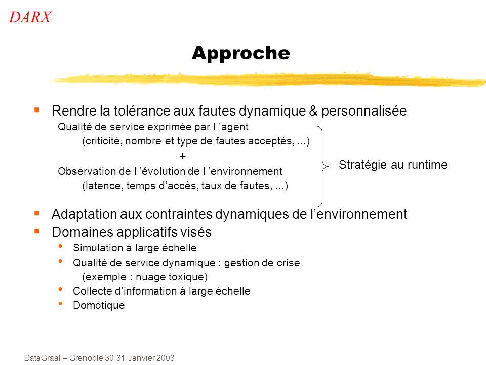 DataGraal – Grenoble 30-31 Janvier 2003