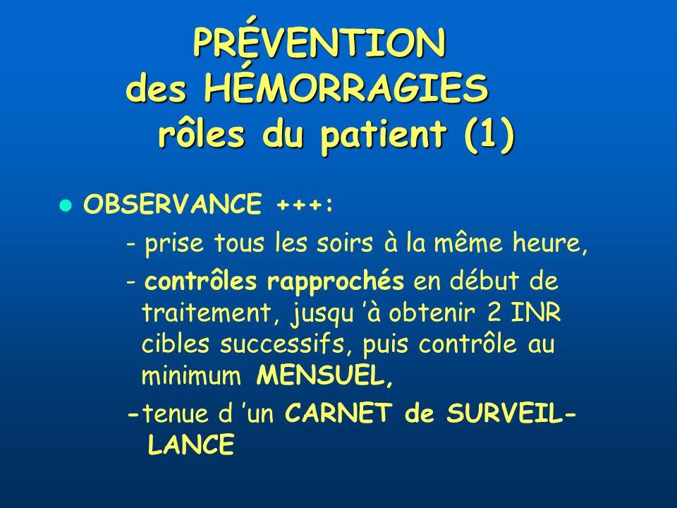 PRÉVENTION des HÉMORRAGIES rôles du patient (1)