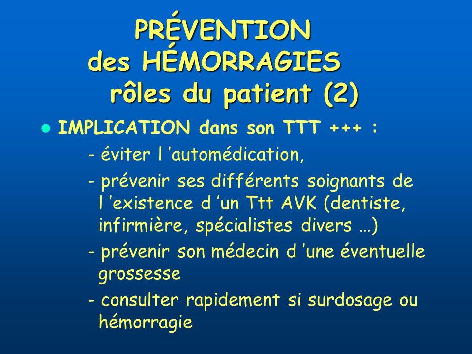 PRÉVENTION des HÉMORRAGIES rôles du patient (2)
