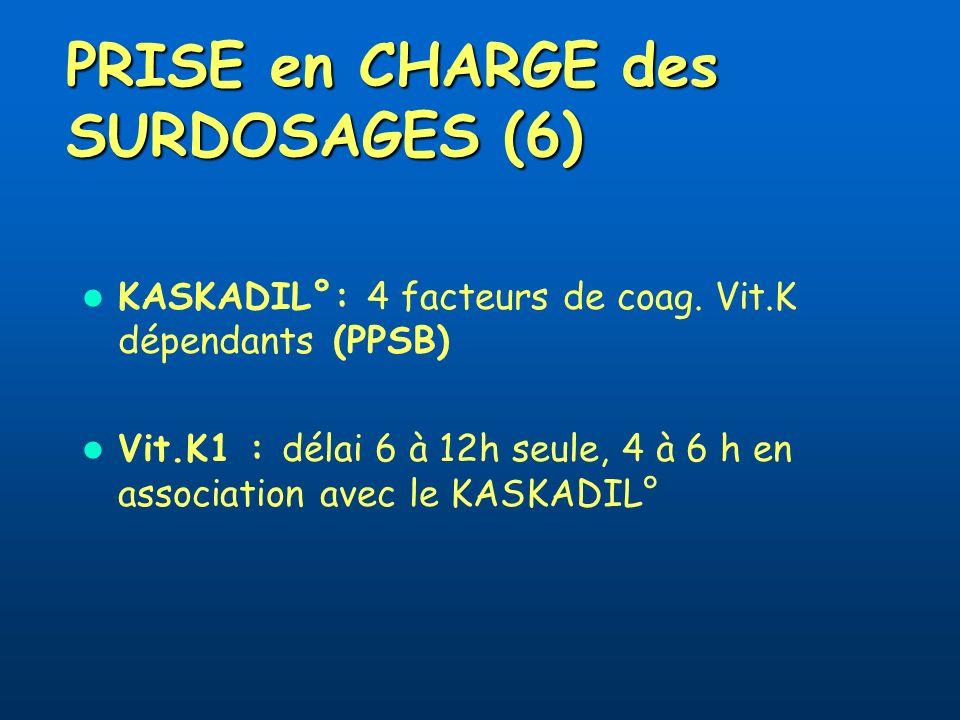 PRISE en CHARGE des SURDOSAGES (6)