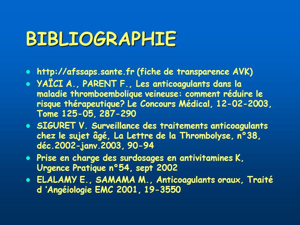 BIBLIOGRAPHIE http://afssaps.sante.fr (fiche de transparence AVK)