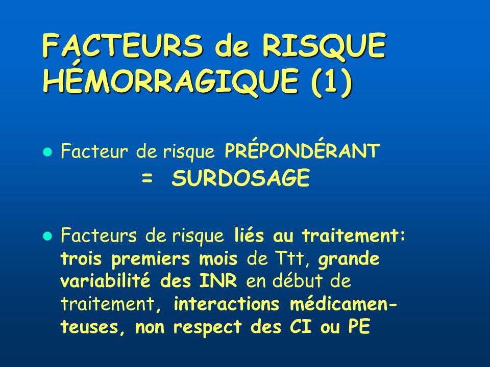 FACTEURS de RISQUE HÉMORRAGIQUE (1)