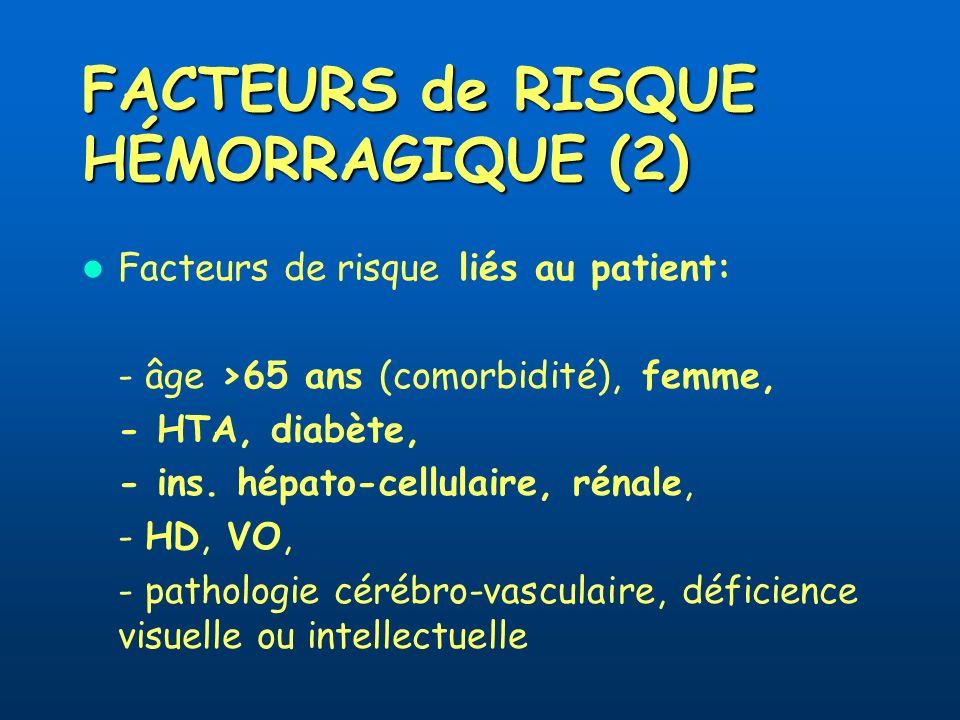 FACTEURS de RISQUE HÉMORRAGIQUE (2)