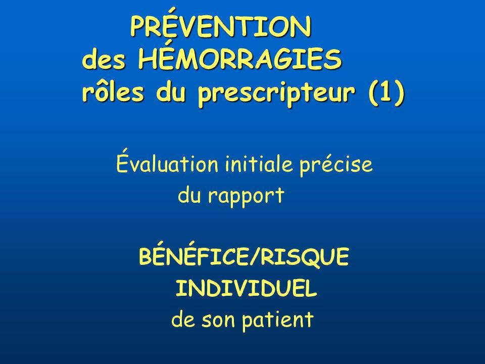 PRÉVENTION des HÉMORRAGIES rôles du prescripteur (1)