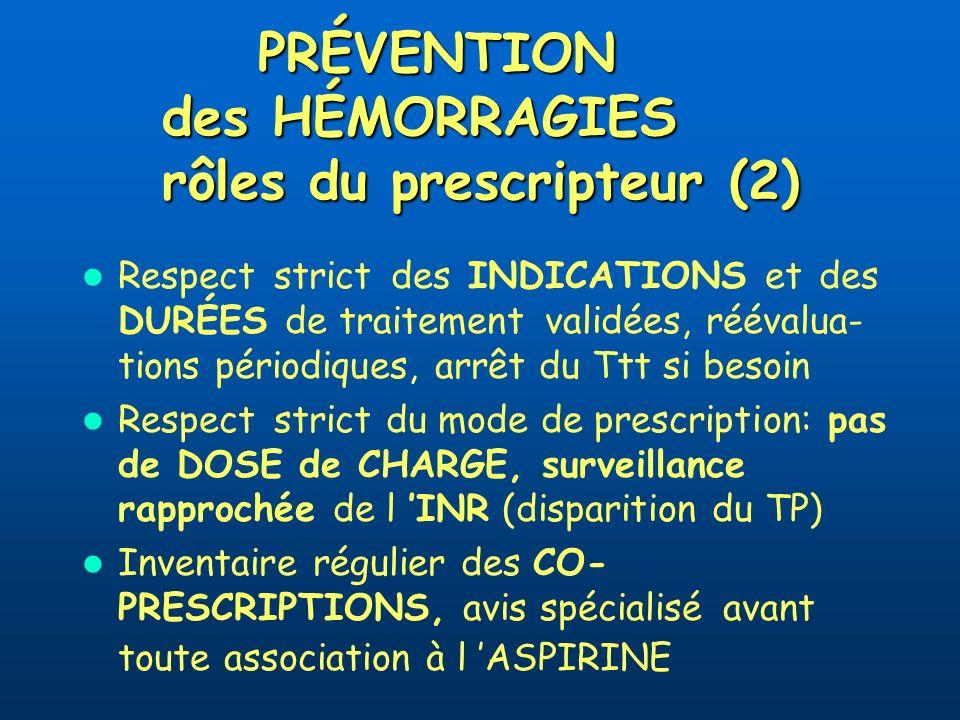 PRÉVENTION des HÉMORRAGIES rôles du prescripteur (2)