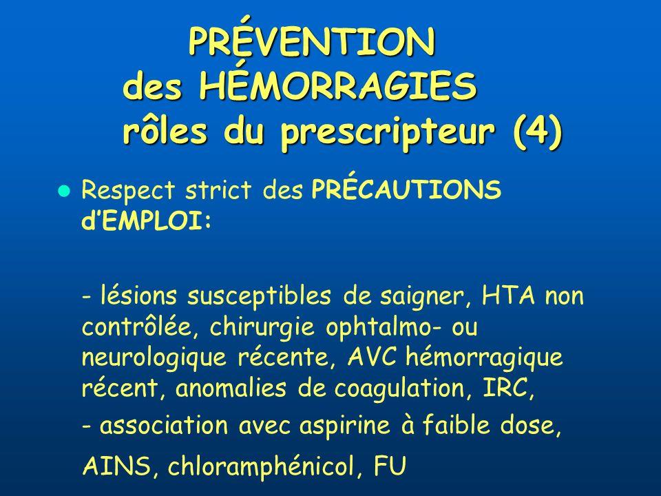 PRÉVENTION des HÉMORRAGIES rôles du prescripteur (4)