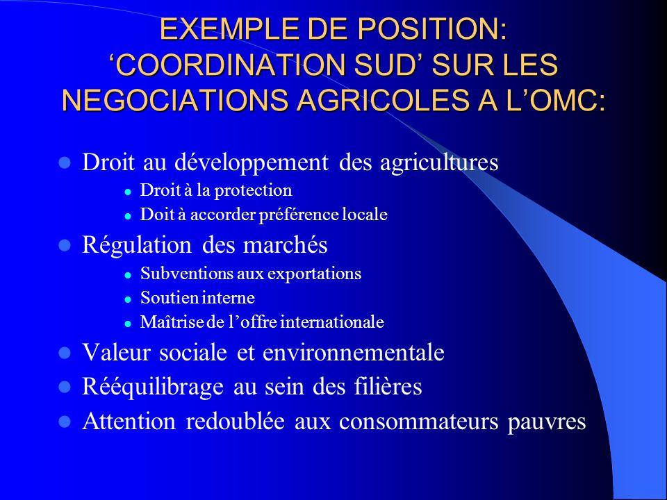 EXEMPLE DE POSITION: 'COORDINATION SUD' SUR LES NEGOCIATIONS AGRICOLES A L'OMC: